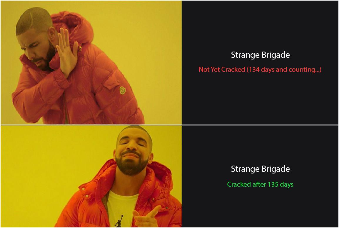 Strange Brigade Crack Status | CrackWatch