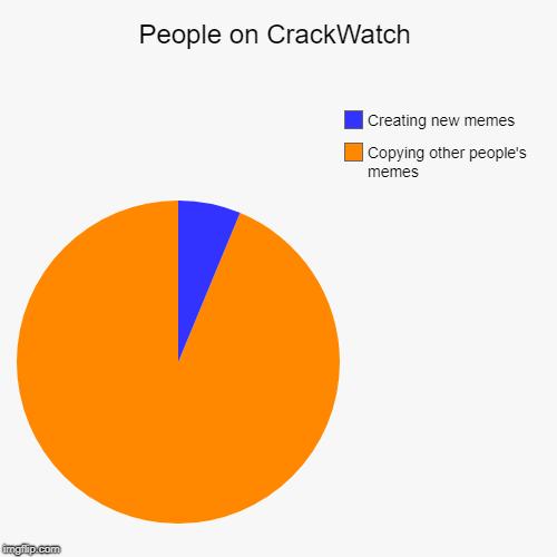 Crackwatch forza horizon 4